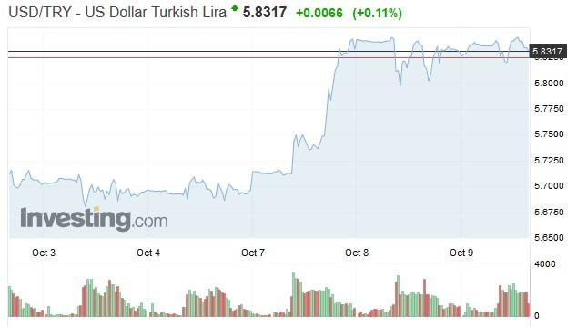 turkey_lira