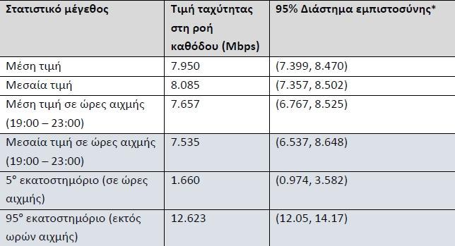 athens_broadband